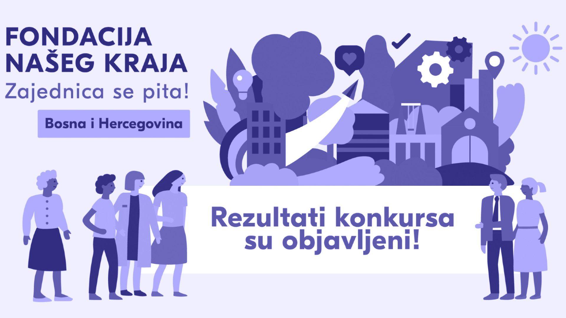 Rezultati_konkursa_BiH